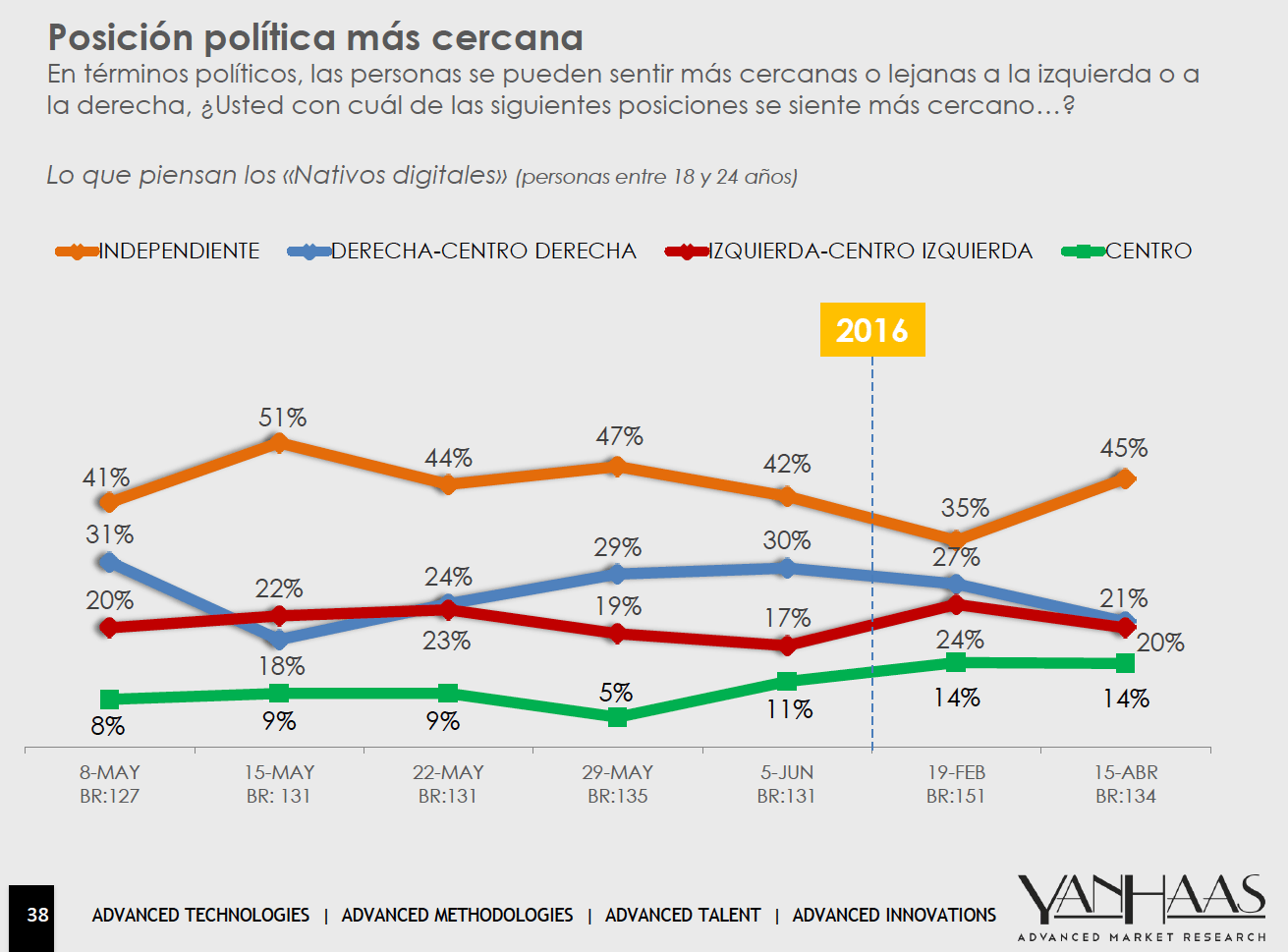 Cuando Juan Manuel Santos no habla de paz sube en las encuestas