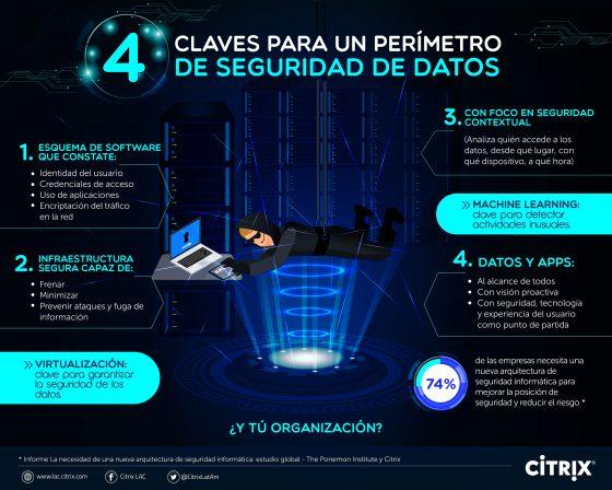 Claves para garantizar la seguridad de sus datos