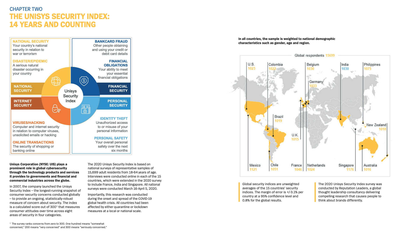 Colombianos, los menos preocupados por la seguridad de sus datos durante la pandemia