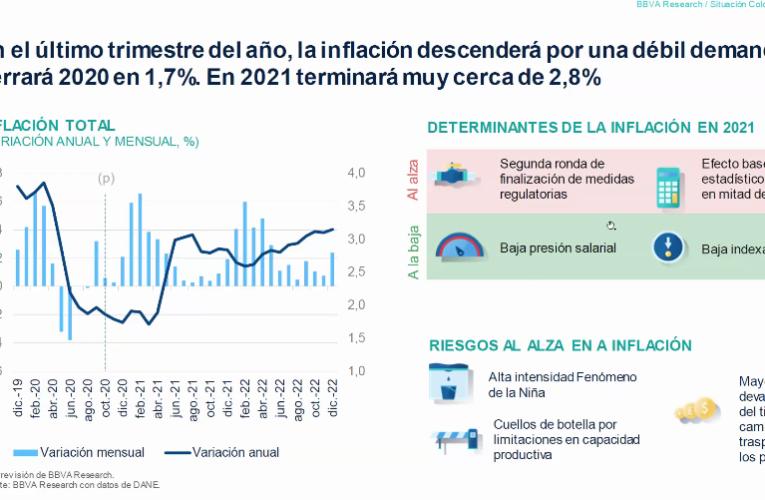 Consumo y gasto del  Gobierno jalonarán recuperación económica: BBVA Research