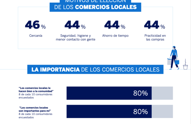 American Express trae por primera vez a Colombia su programa global Shop Small, para el apoyo a pequeños comercios